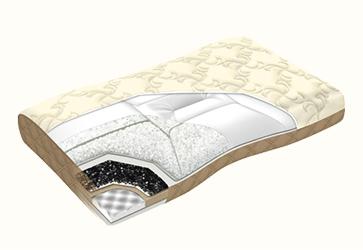 寝心地とフィット感を追求した3層構造